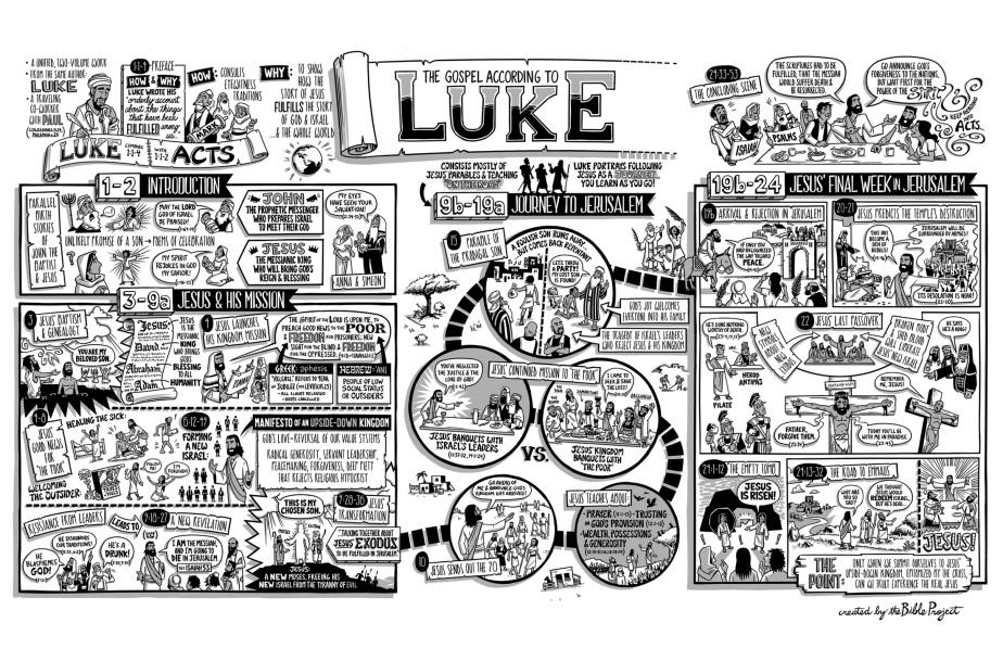 Luke part 5: Jesus' words will never passaway.